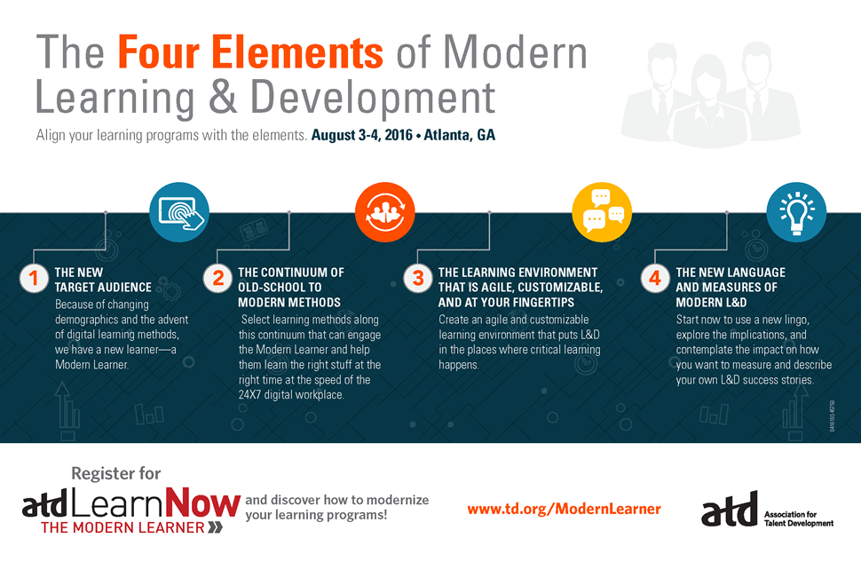 The Modern Learner (from ATD)